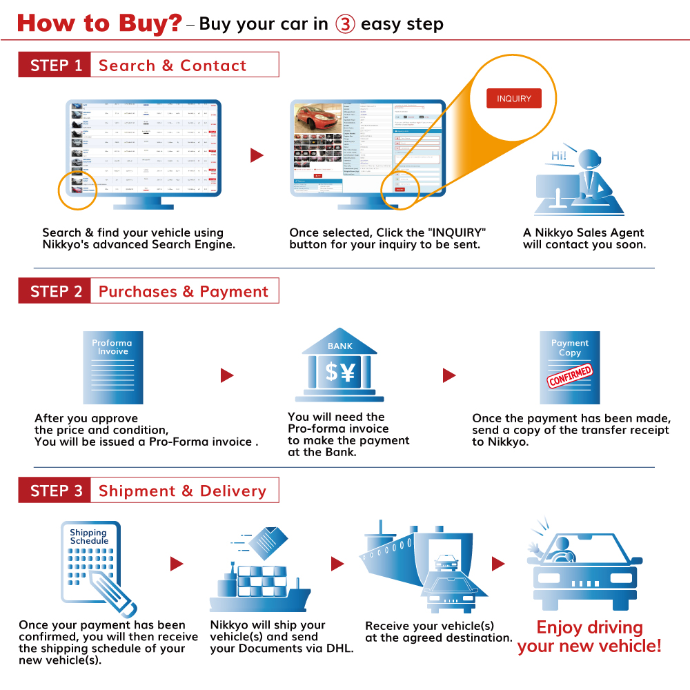 how to buy stock That you can buy stocks online is no surprise -- what can't you buy online  anymore however, knowing you can buy stocks online is different.